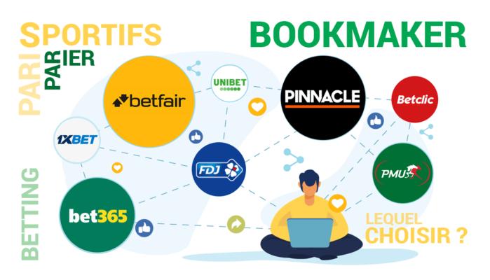Comment choisir son bookmaker ? Sur quel site de pari sportif parier ?