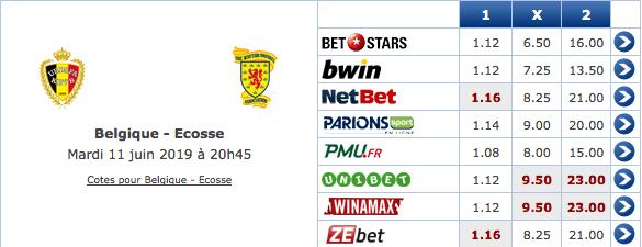 Betting Exchange Comparateur de Cotes Belgique_vs_Écosse