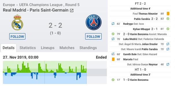 Analyser Match de Foot Real Madrid-PSG GoalTime