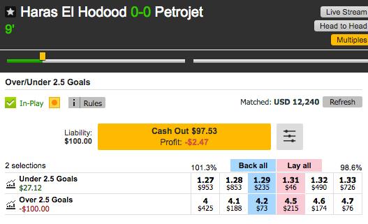 Betfair Betting Exchange Haras-El-Hodood - Petrojet Over 2,5