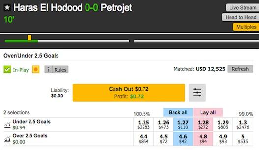 Betfair Betting Exchange Scalping Under 2,5 Haras-El-Hodood - Petrojet
