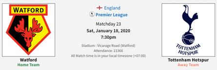 Calculer Value Bet Watford Tottenham
